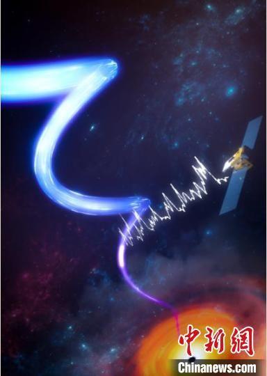 """""""慧眼卫""""星发现了离黑洞最近的喷流产生的准周期调制信号的艺术想像示意图。(中科院高能所""""慧眼""""卫星团队 供图)"""